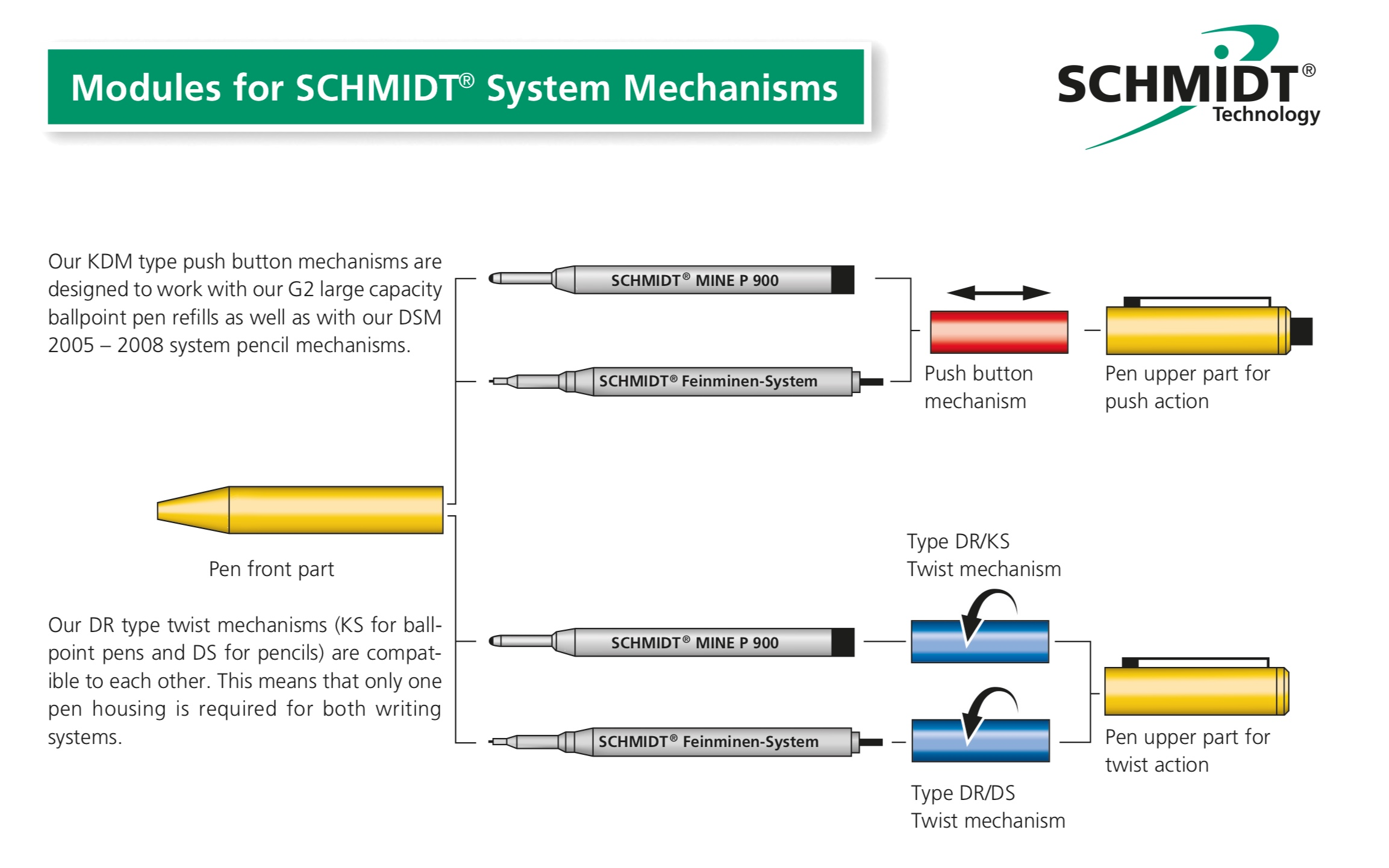 153 Archives Bleistift Ballpoint Pen Diagram The System Mechanism Means That There Only Needs To Be One Type Body Being Made Which Can Then Filled With A Refill Or Mechanical Pencil